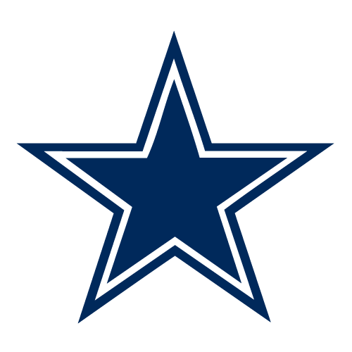Dallas Cowboys Football – Cowboys News, Scores, Stats, Rumors & More – ESPN