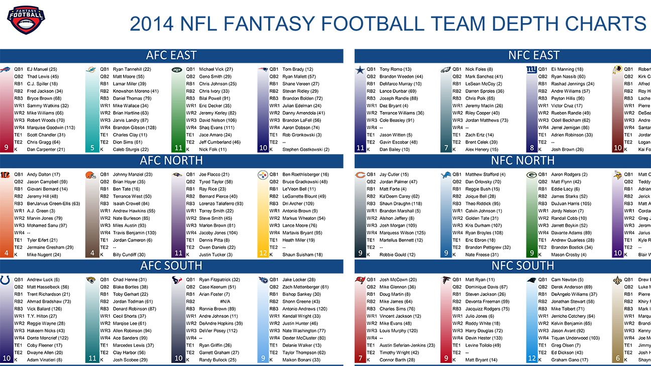 Superb image with fantasy football depth chart printable