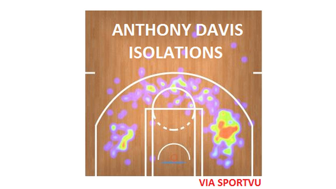 11 things to know about Anthony Davis