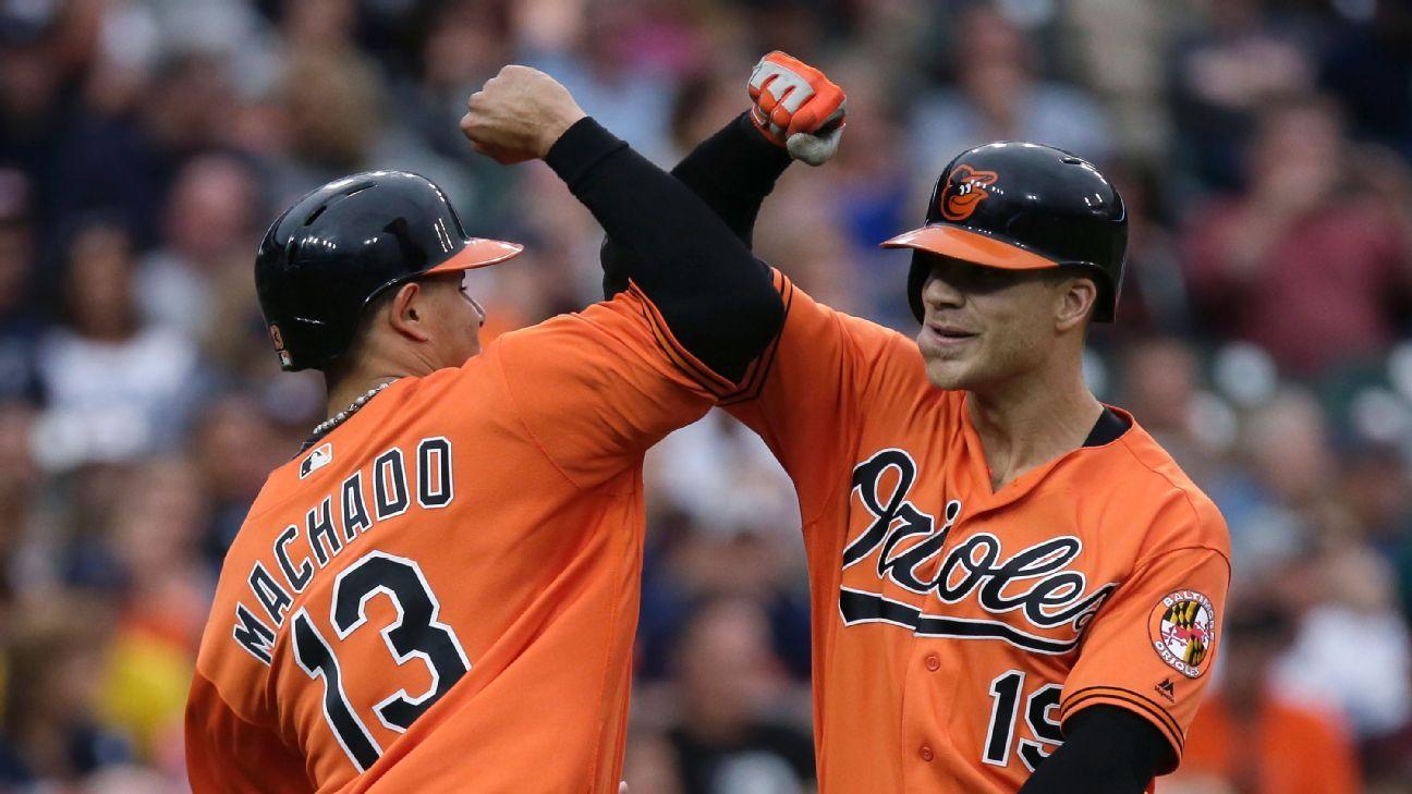 MLB - Fantasy Baseball Forecaster - Hitter matchup ratings