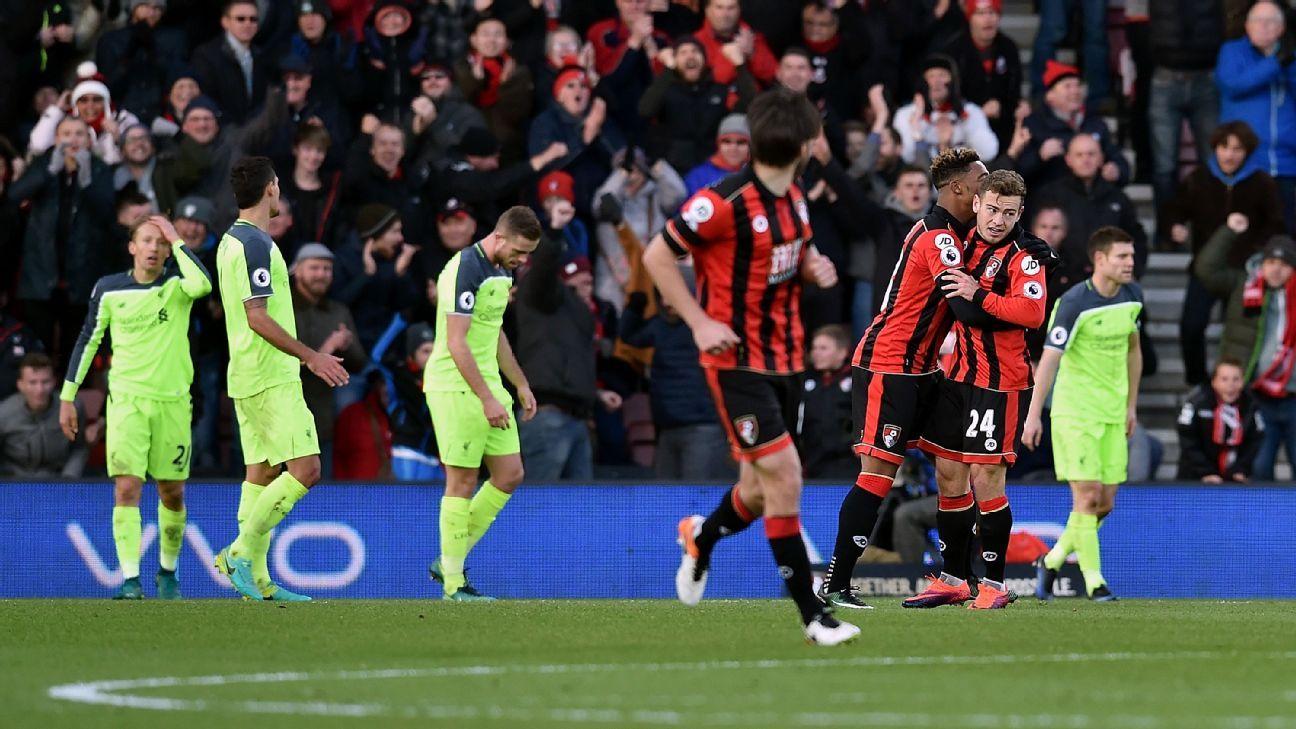 AFC Bournemouth vs. Liverpool - Football Match Summary ...