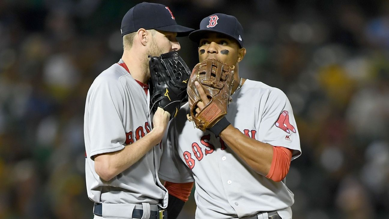 How to fix the Red Sox in three simple steps