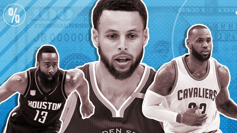 When $35M is really $15M: How much NBA stars actually earn