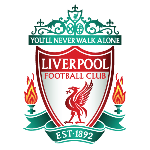UCL 2017: NK Maribor vs Liverpool Preview