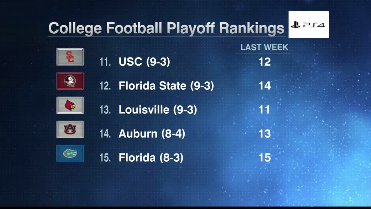 college football daily college playoff football rankings