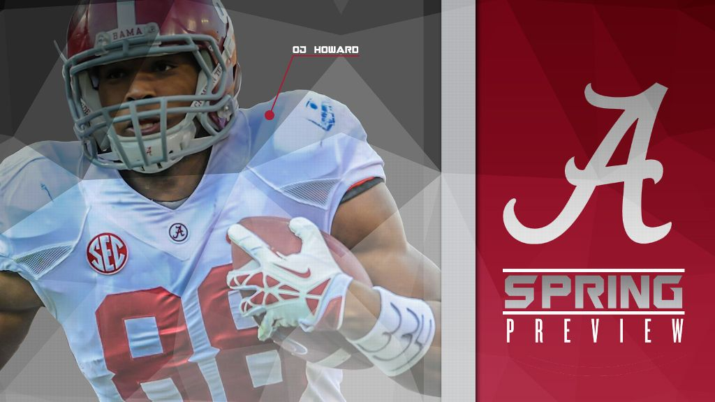 Alabama Football Spring Preview