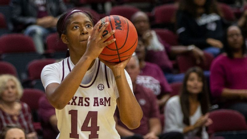 No. 20 Texas A&M trounces Jacksonville