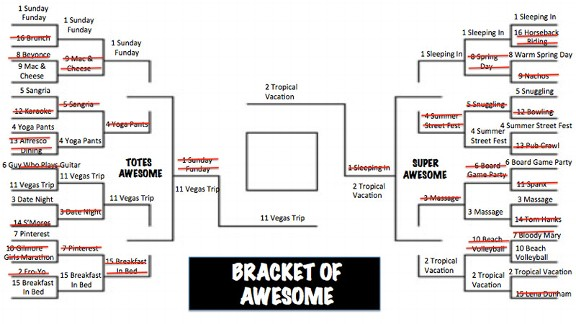 Bracket of Awesome