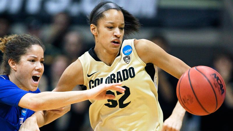 Colorado started the New Year with a loss at USC but bounced back with a win at UCLA.