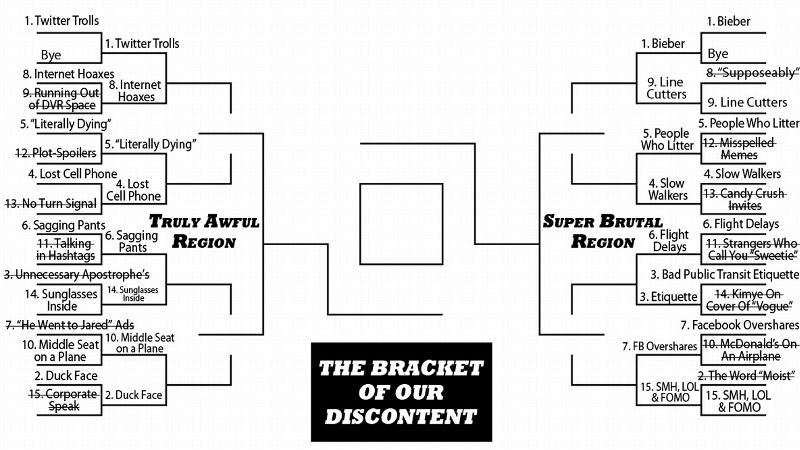 Bracket of Discontent