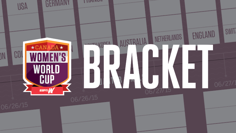 espnW Women's World Cup - Bracket Mem