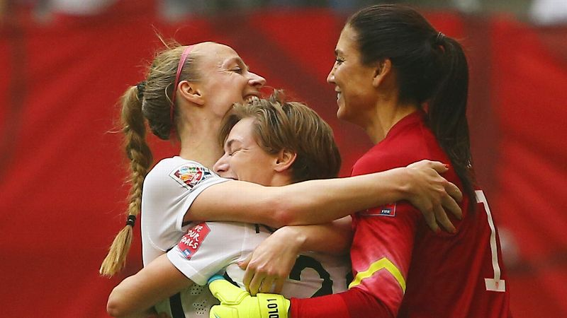 USWNT Defenders