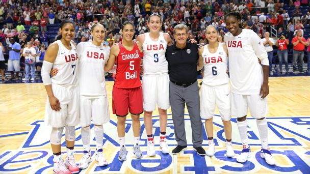 USA Women's National Basketball