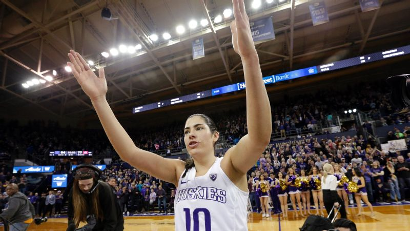 University of Washington star Kelsey Plum, who has the second-most points in NCAA Division I history -- in men's or women's basketball, was voted a unanimous All-America by the Associated Press on Monday.