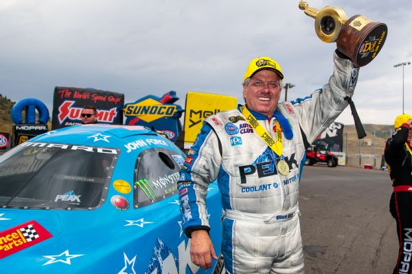 John Force won for the eighth time at Bandimere Speedway on Sunday and captured his first victory of the season.