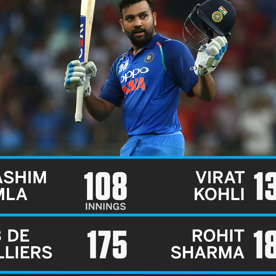 02783acbd8d9d Yet another Virat Kohli special in a successful chase