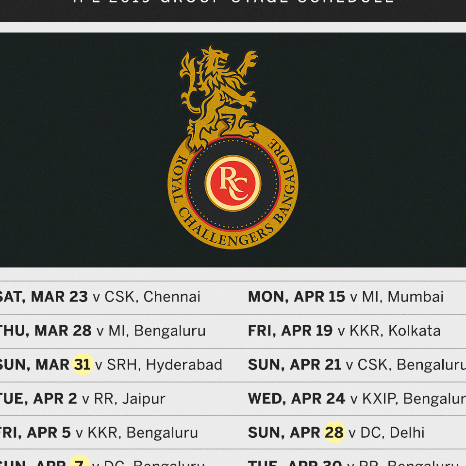 RCB look strong as ever, but might struggle with team