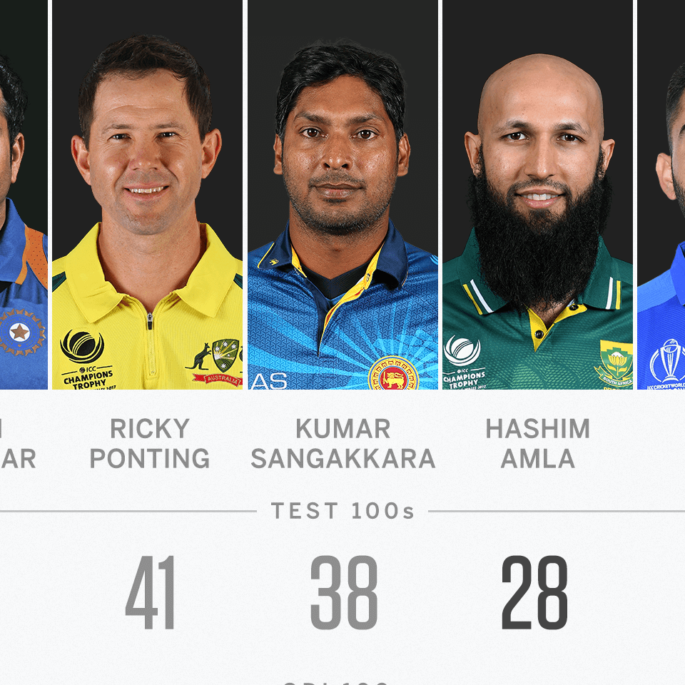 Amla: An all-format, all-weather force