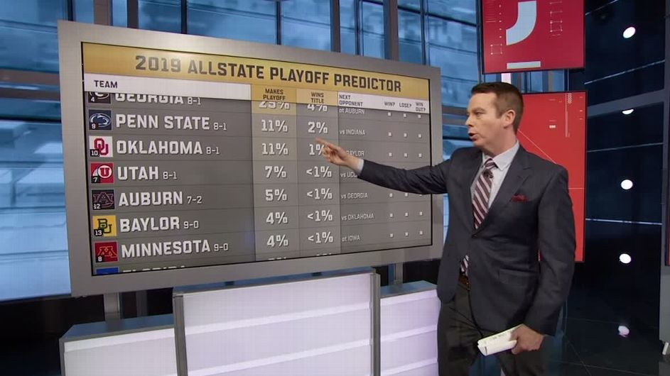 Alabama's loss actually gives the SEC a better chance of two playoff teams