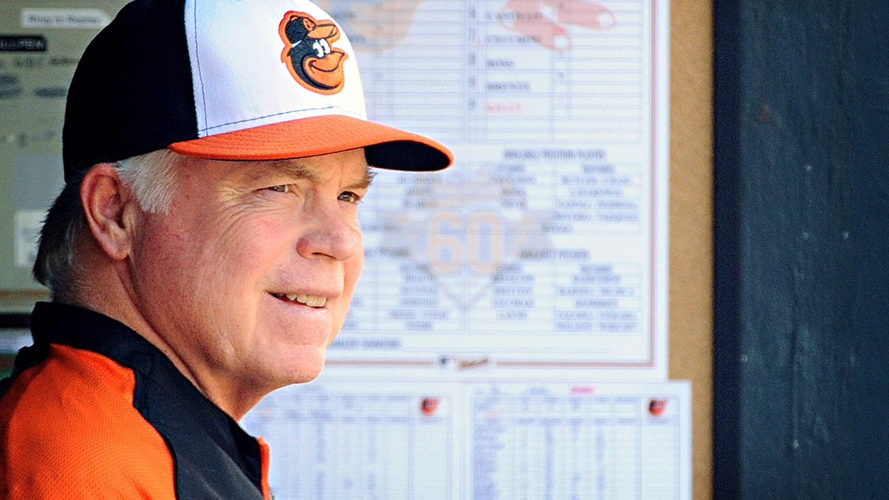 Potential candidates to replace AJ Hinch as Astros manager