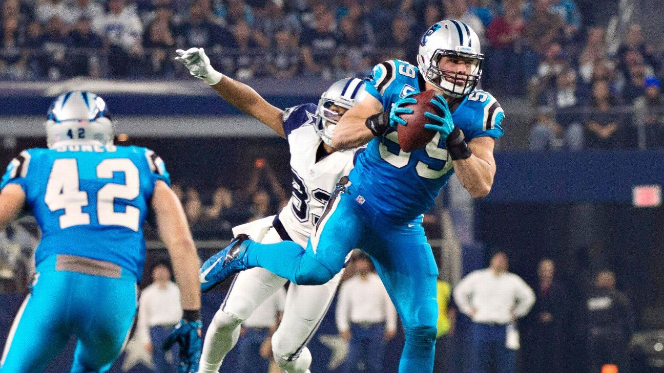 Carolina Panthers will again don all-blue Color Rush uniforms 8d36a16c1