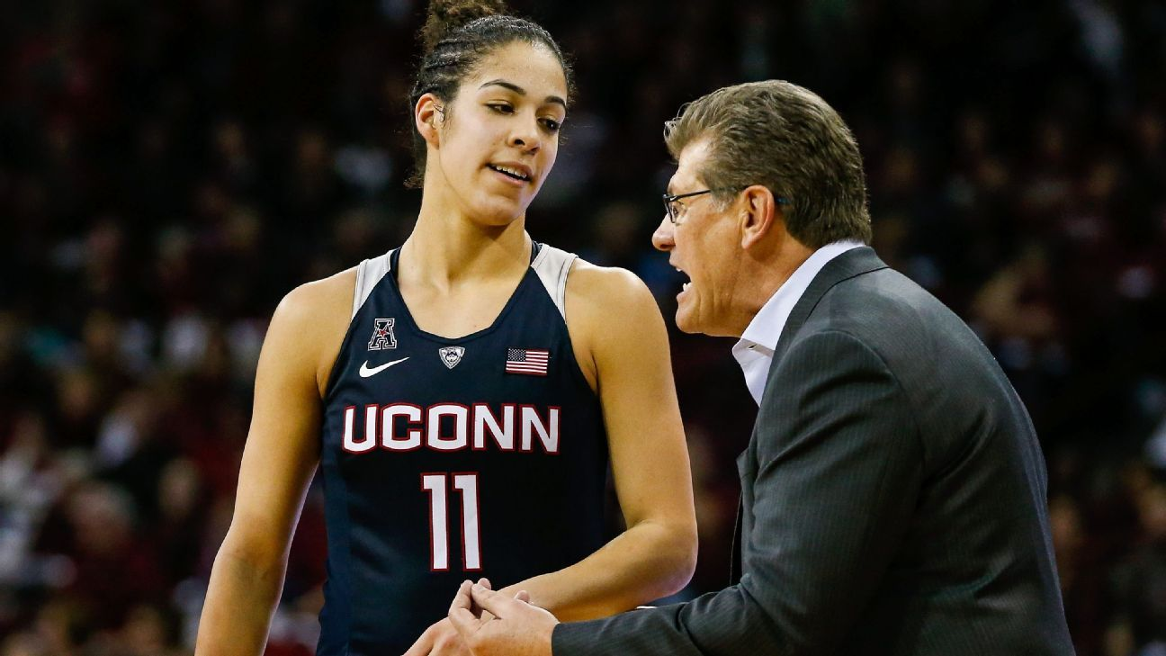 Whats The Score Of The Uconn Womens Basketball Game