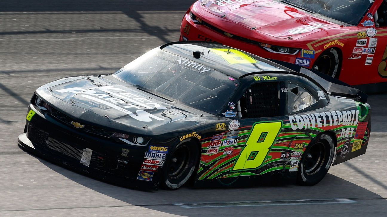 Mid Ohio Sportscar Course >> 2017 NASCAR XFINITY Series Paint Schemes - Team #8