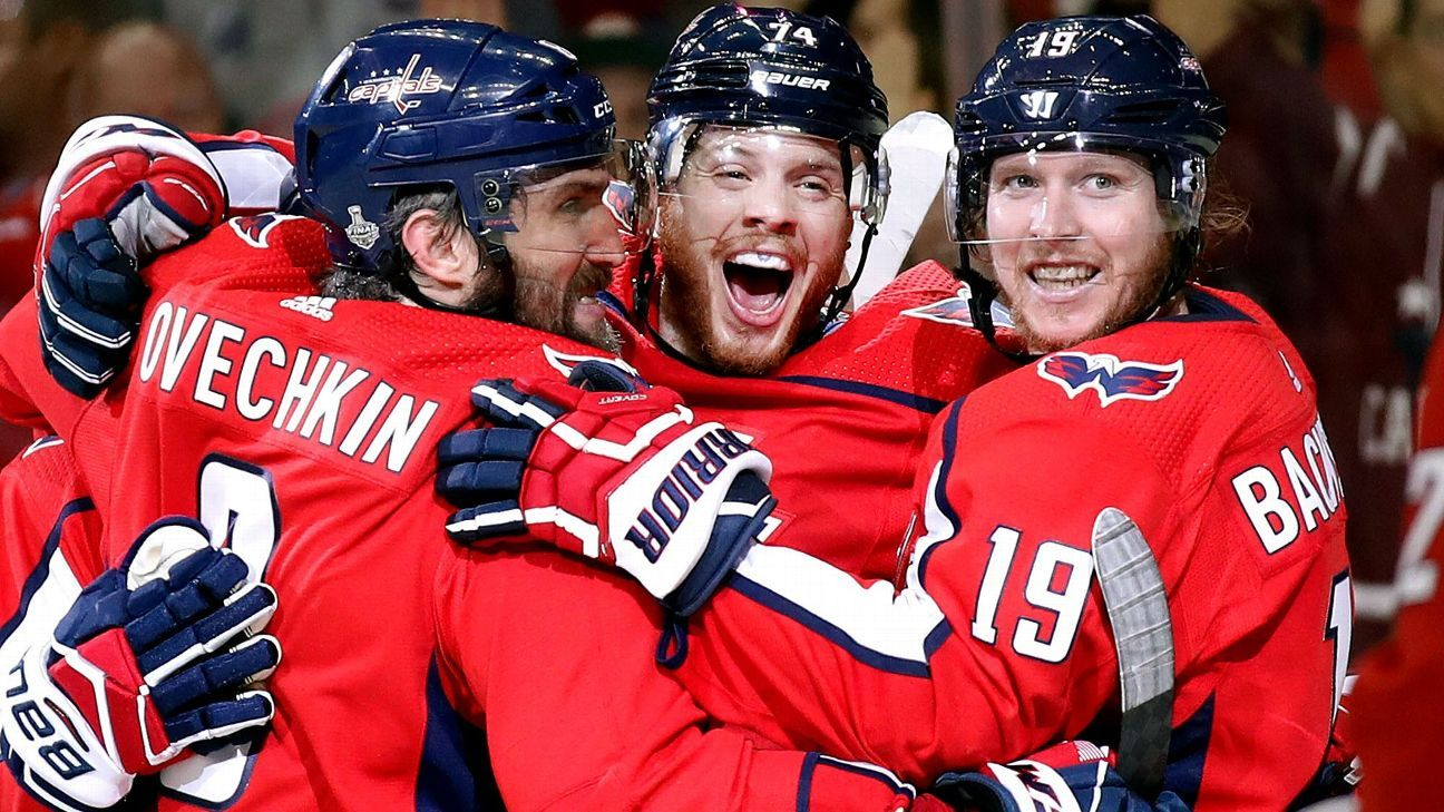 69d40e32d 2018 Stanley Cup Final - Why Washington Capitals have this one in their  grasp