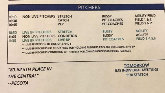 Last place? Chicago Cubs laugh off formula that has them