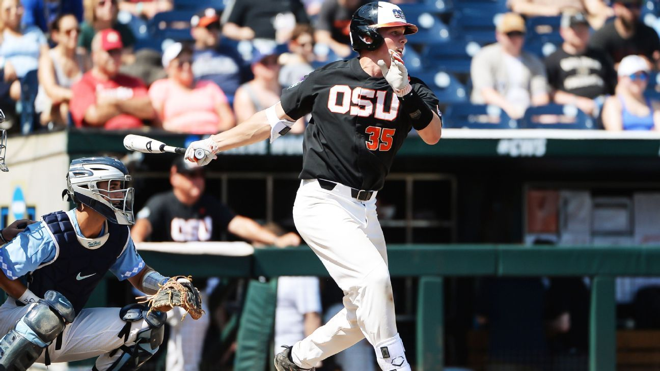 Keith Law's top 30 2019 MLB draft prospects