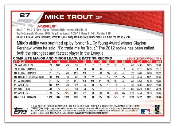 What The Backs Of Mike Trouts Baseball Cards Tell Us