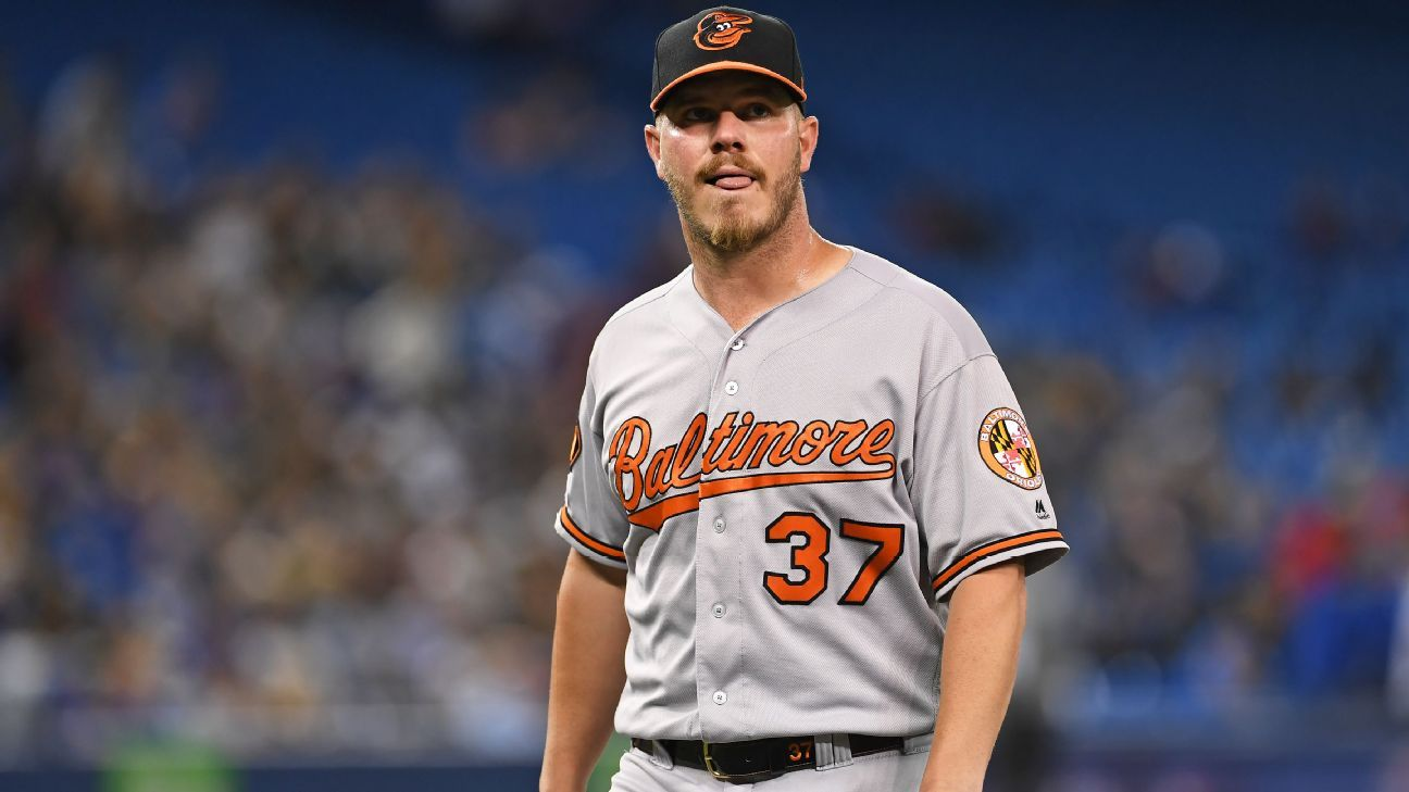 Angels trade for Orioles RHP Dylan Bundy