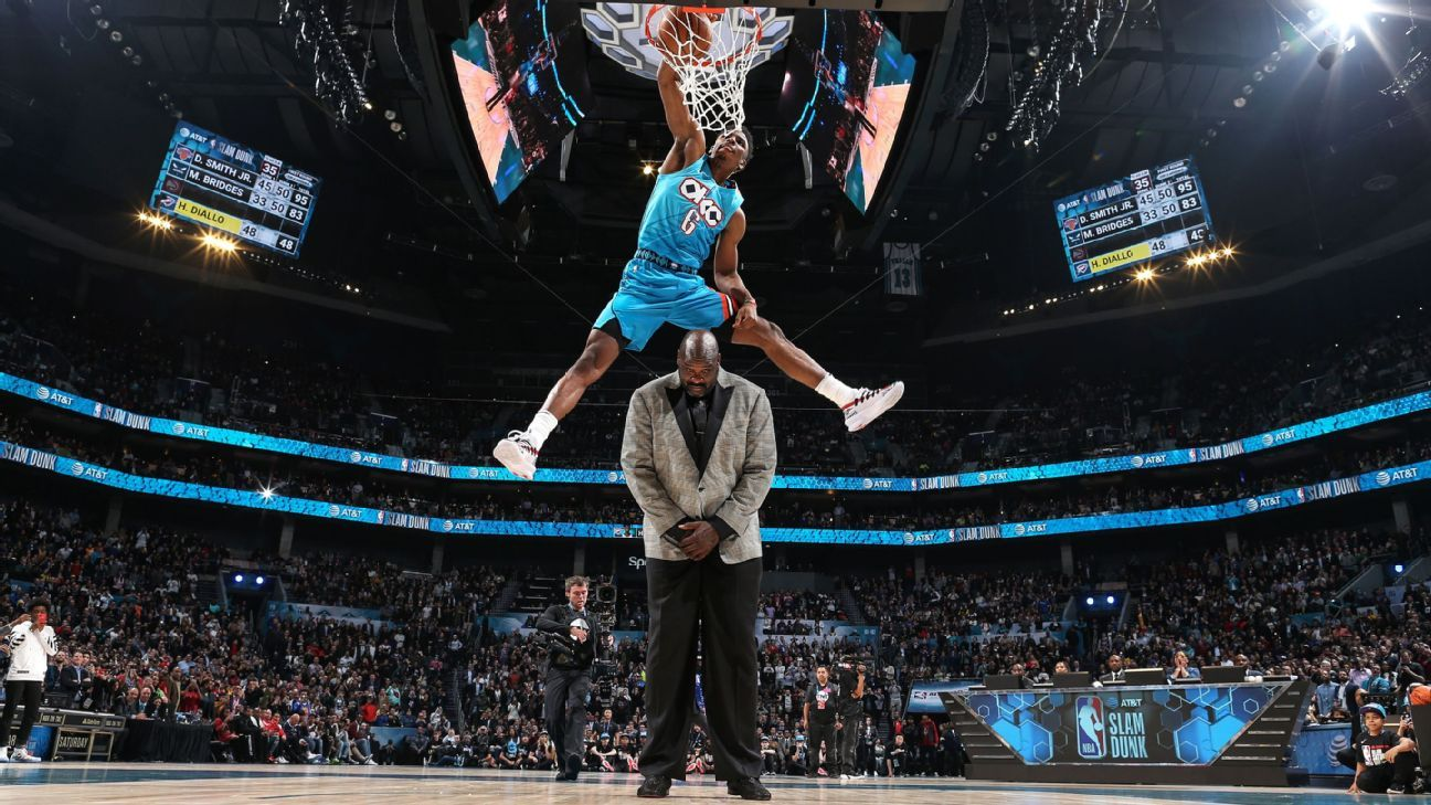 Innovation and creativity in the NBA All-Star dunk contest