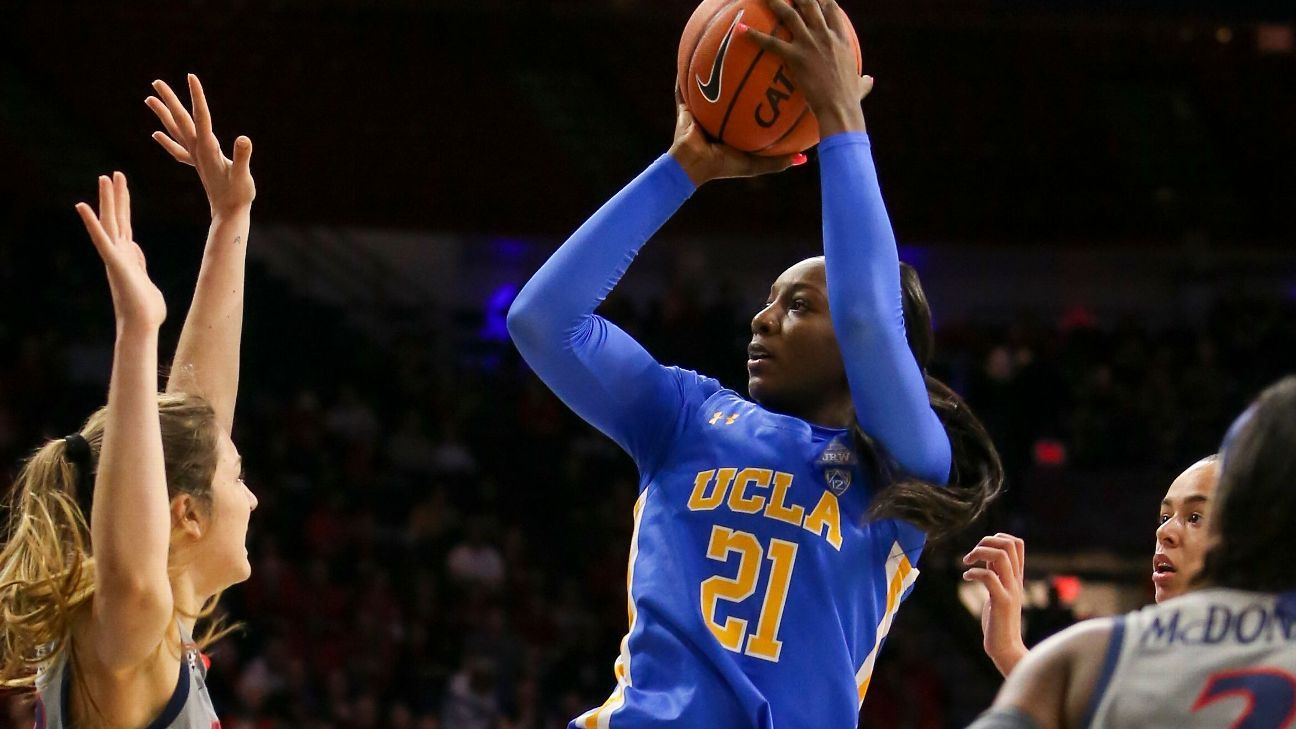 Which women's college basketball teams are hardest to place on the S-curve?