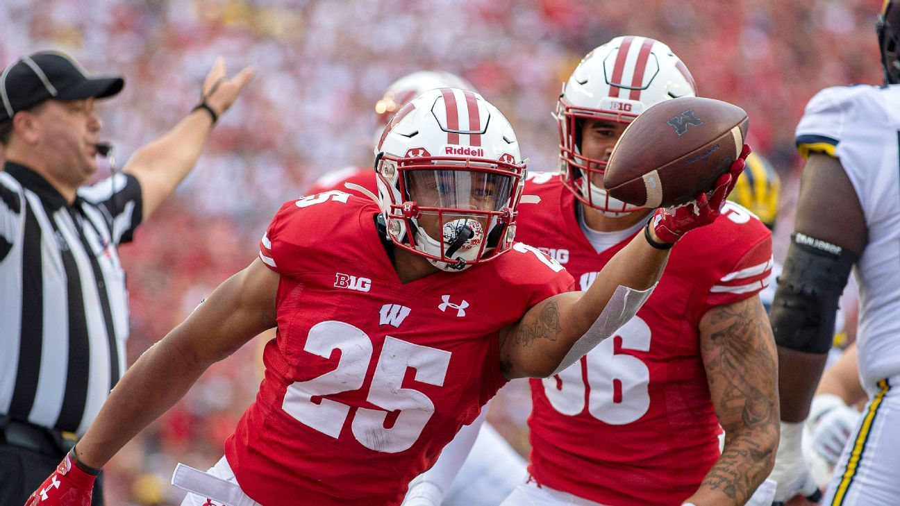 Can Wisconsin continue its dominance? Previewing the Big Ten West's season