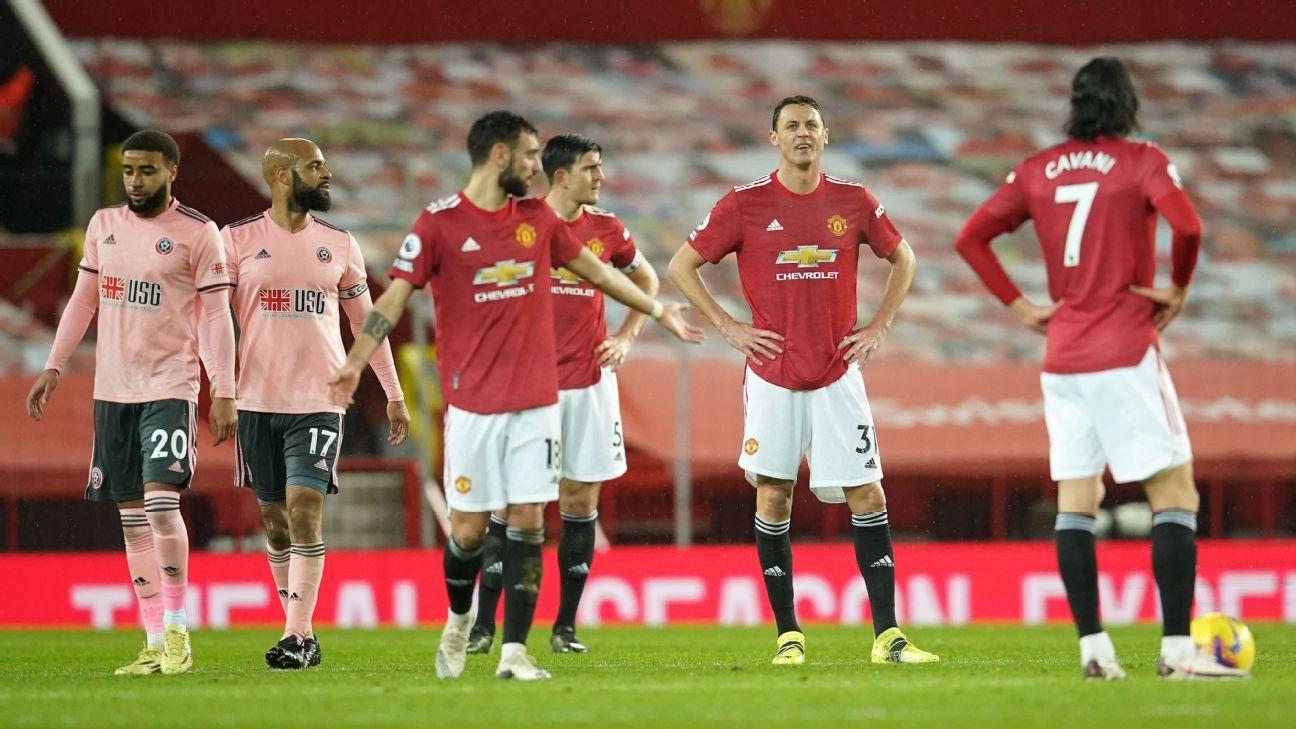 Manchester United vs. Sheffield United - Football Match Report - January 28, 2021 - ESPN India